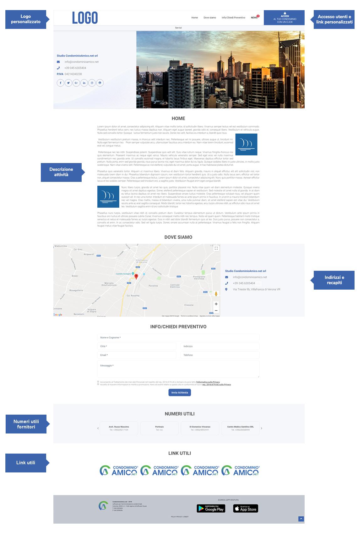 sito internet per amministratore di condominio